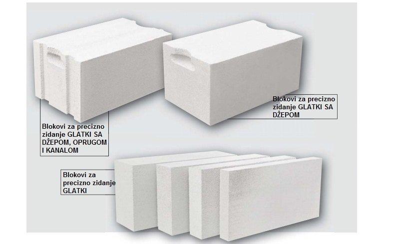Građevinski Materijali